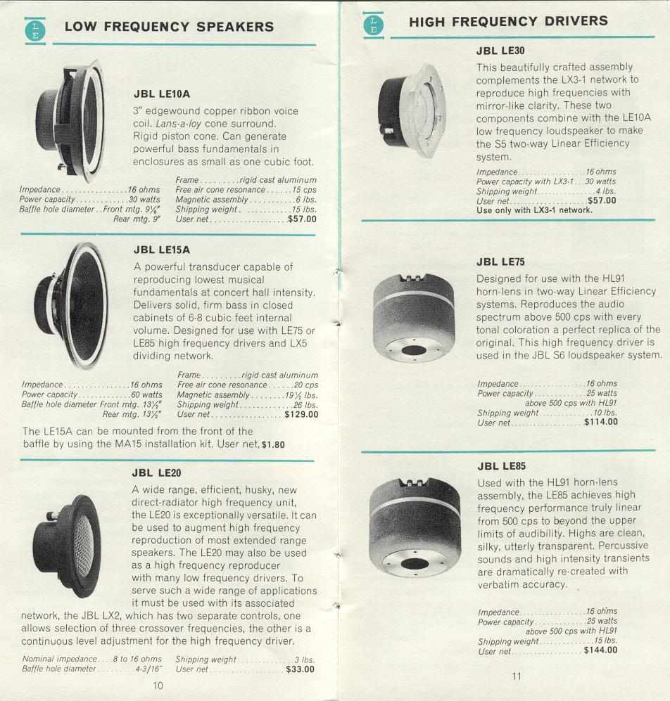 Home Audio Catalogs
